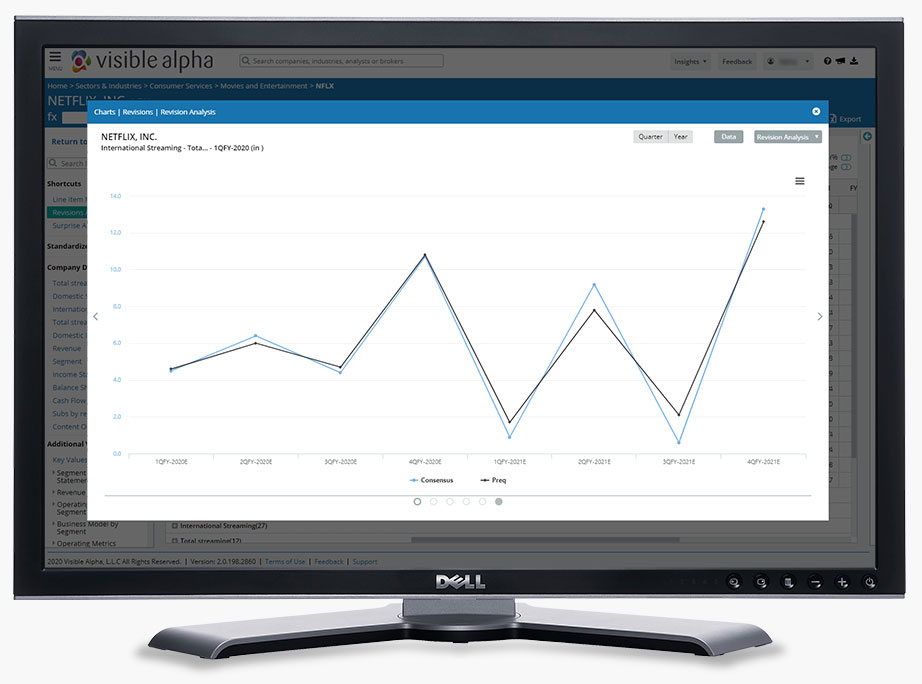 Visible Alpha Insights Dashboard Dell