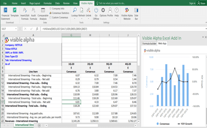 Excel And Bar Chart